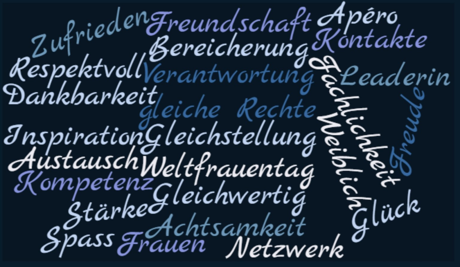 Wordle Weltfrauentag